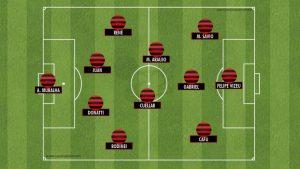 Flamengo Ceará escalação