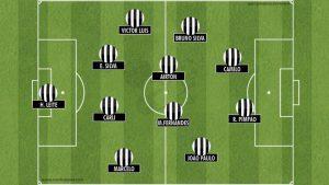 Botafogo escalação Olimpia