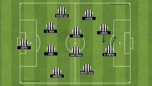 Botafogo Olimpia Libertadores