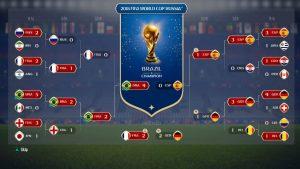 Brasil campeão Copa do Mundo 2018